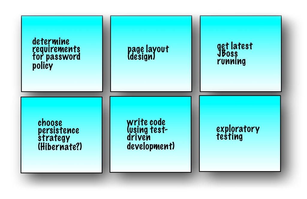 Sprint tasks